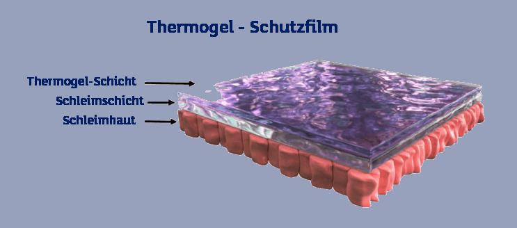 Microscope Nasenspray