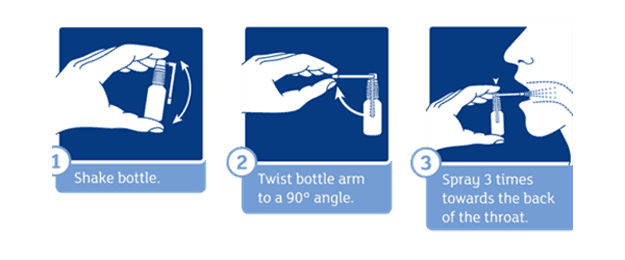 Product directions image
